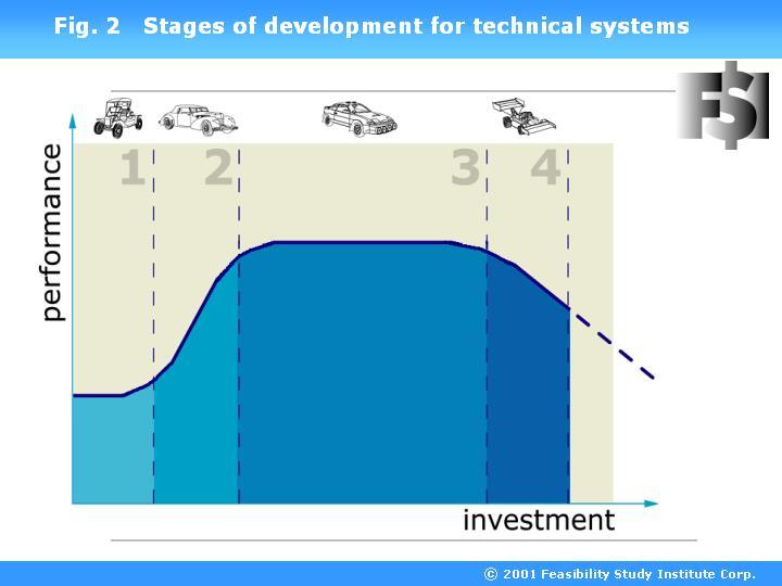Инвестиционные фонды и компании
