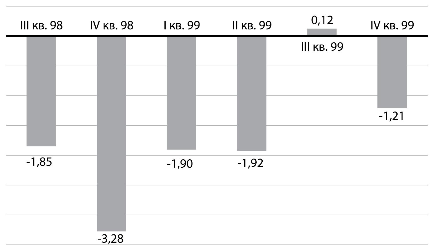 возникновения налогообложения в россии схемы диограммы